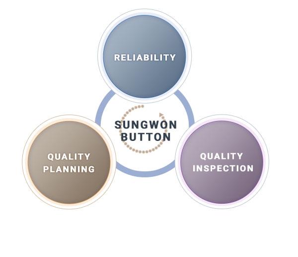 quality-management01